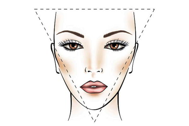 прическа според формата на лицето