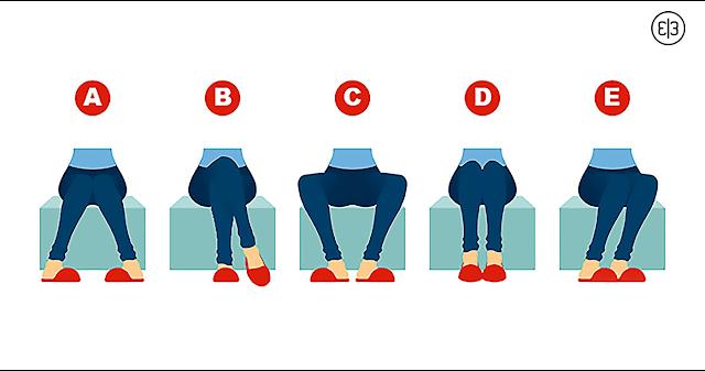 тест за личността