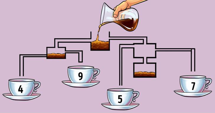 чаши кафе