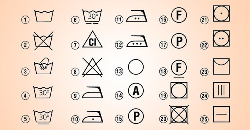символи върху етикета