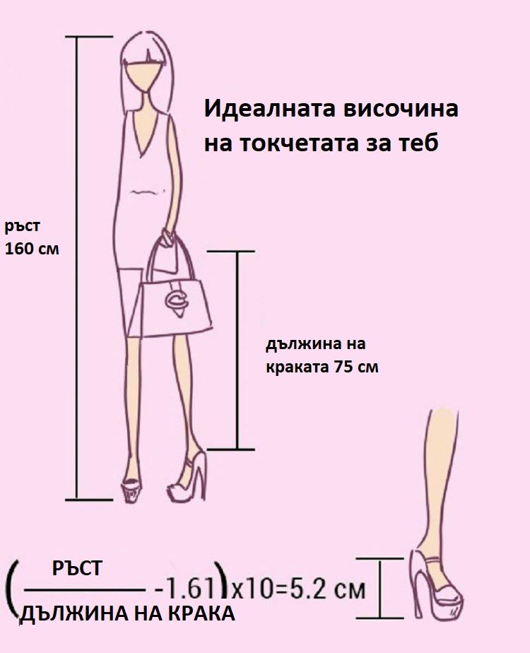 идеалната височина на тока според ръста