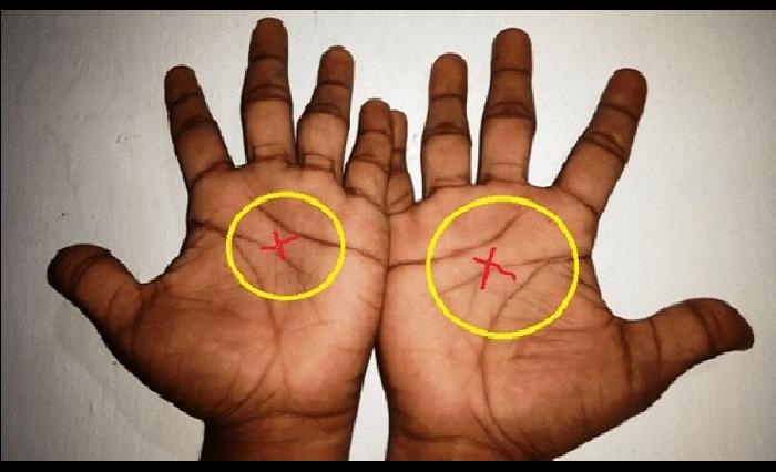 какво значи Х върху дланта