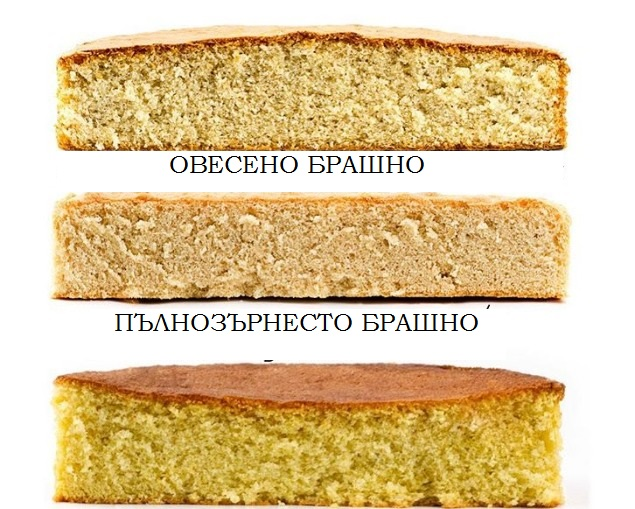 брашно за торта