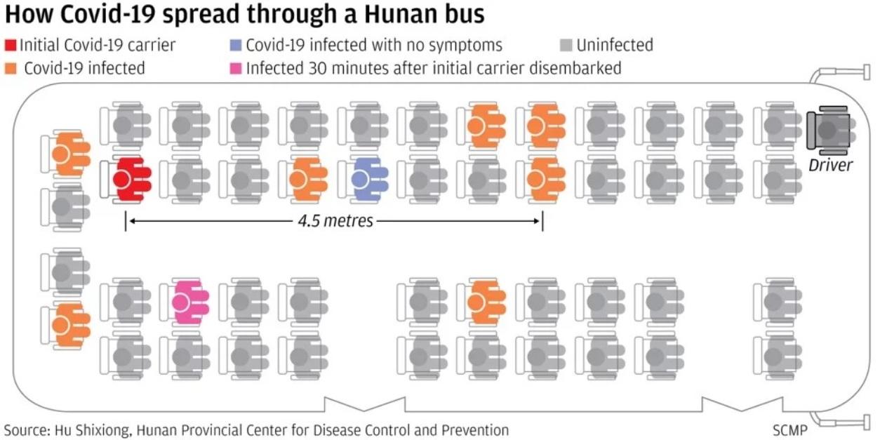 коронавирус в автобус
