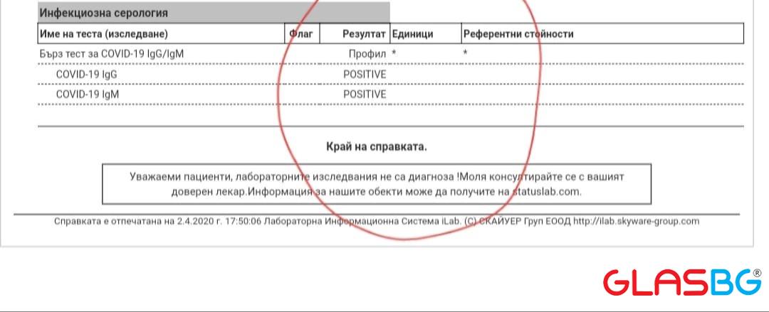 тест за коронавирус