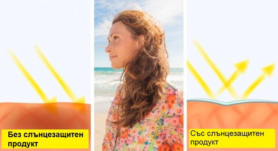 слънцезащита за косата
