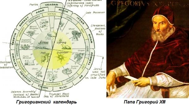 Грегориански календар
