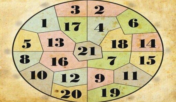 кръг Нострадамус