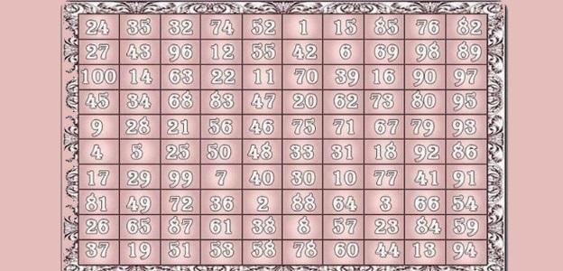 таблица за сбъдване на желания