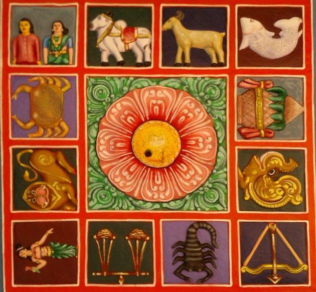 индийски хороскоп 2016