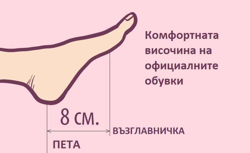 Удобна височина на официалните обувки