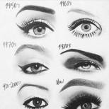 форма на веждите