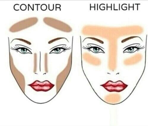 контуриране на лице