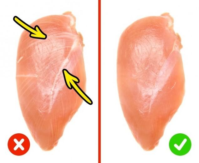 проверка на пилешко месо